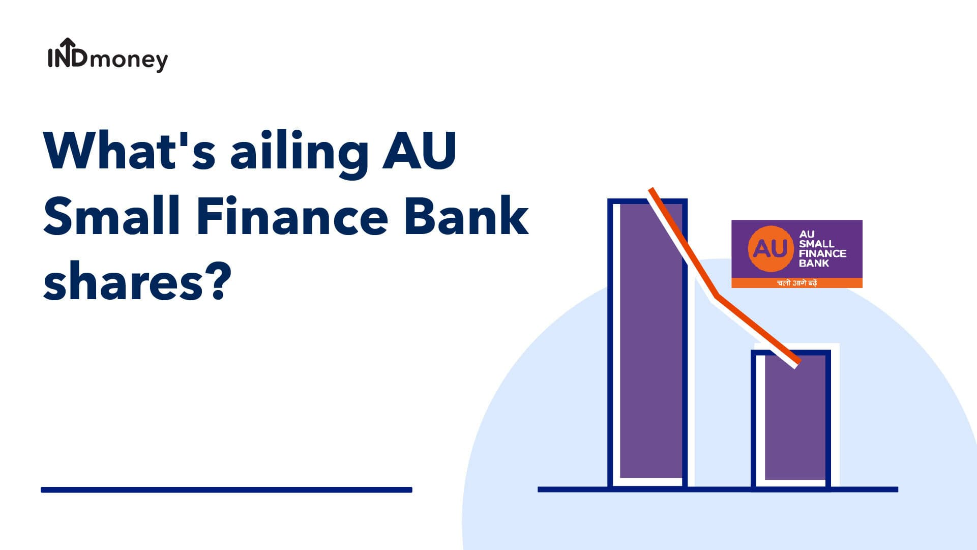 AU Small Finance Bank: From top level exits to concerns around disclosure, what's leading to the fall in share price
