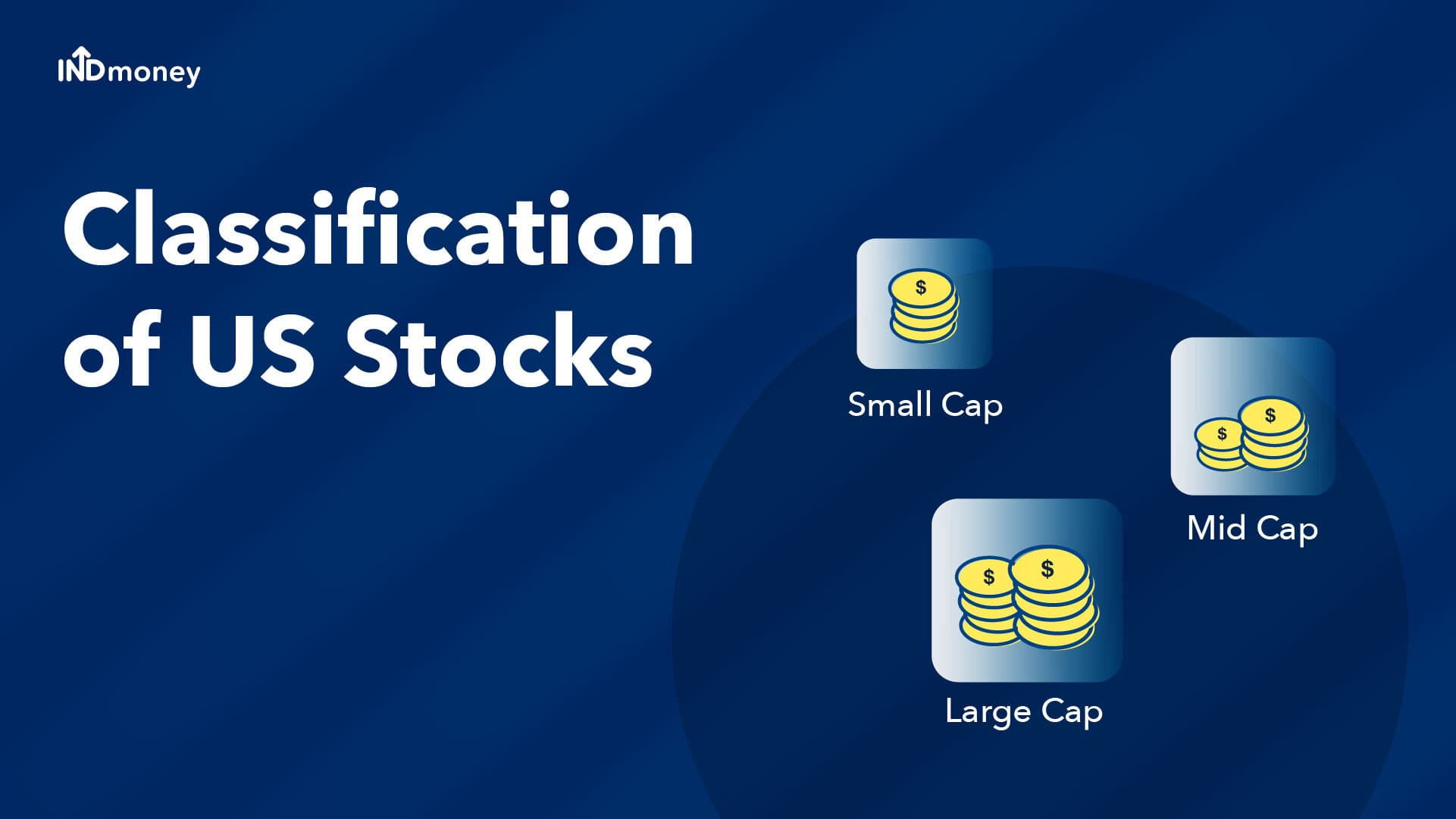 Types of US stocks Explained: Guide to Pick US Stocks (Classification)