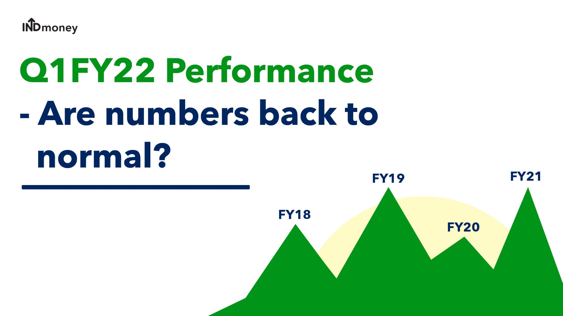 Industry wise performance review India Q1FY22: Care Ratings Report