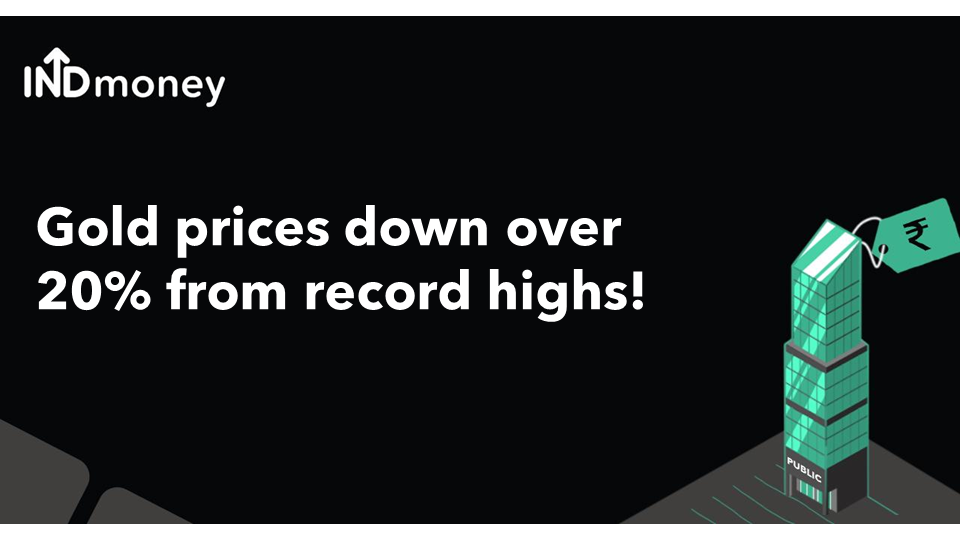 Gold prices fall over 20% from record highs!