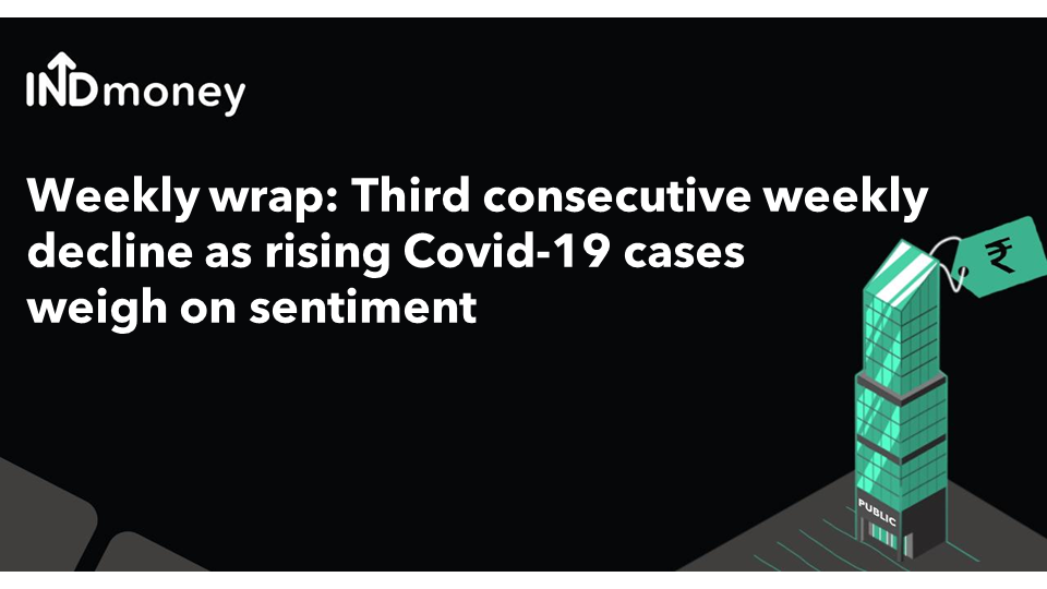 Market wrap: Third consecutive weekly decline as rising Covid-19 cases weigh on sentiment